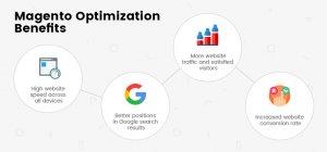 Magento Optimization Benefits