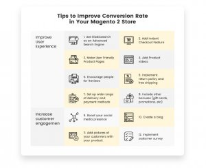 Tips to Improve Conversion Rate in Your Magento 2 Store's Infographics