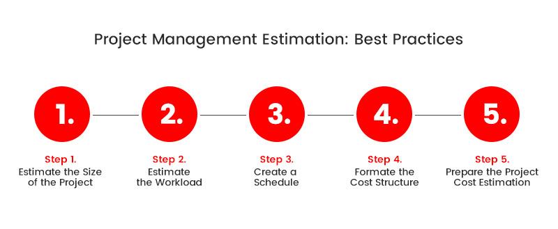 Project Management Estimation: Best Practices