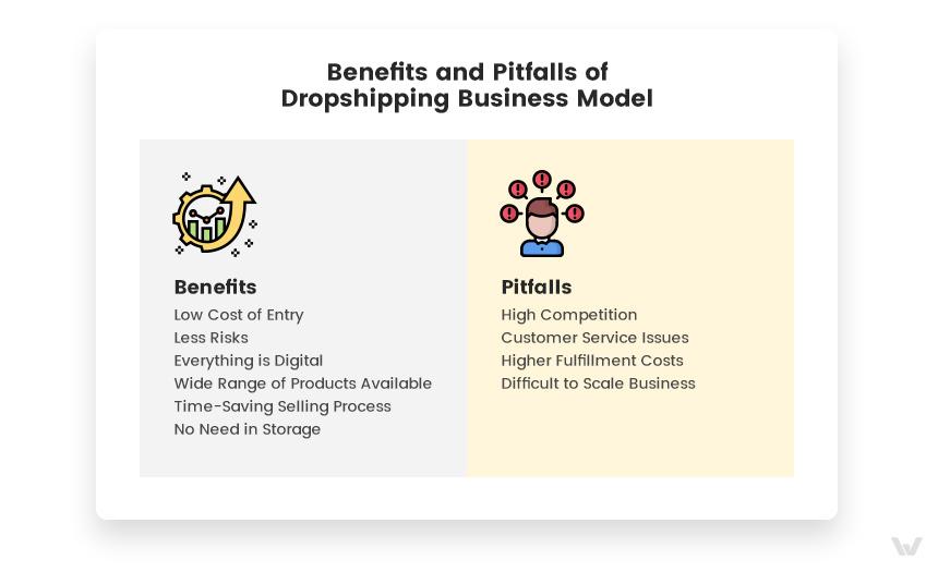 Dropshipping: Benefits and Pitfalls