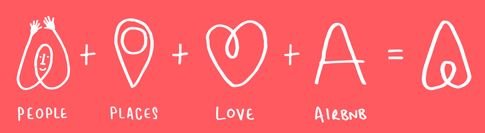 Airbnb Logo Expression