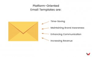Magento Email Templates Benefits