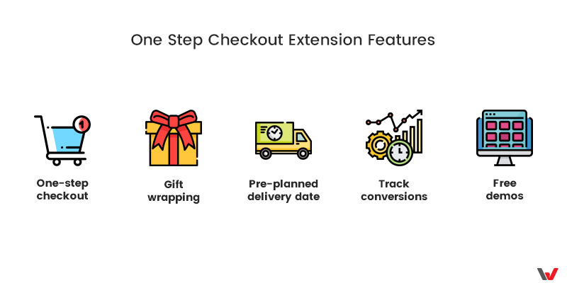One Step Checkout Extension Features