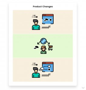 Chapter 2: Product Changes