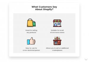 What Customers Say About Shopify?