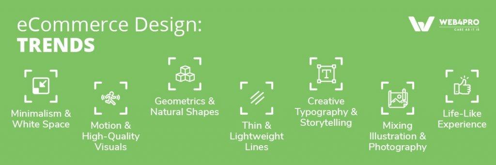 eCommerce Web Design Trends 2020