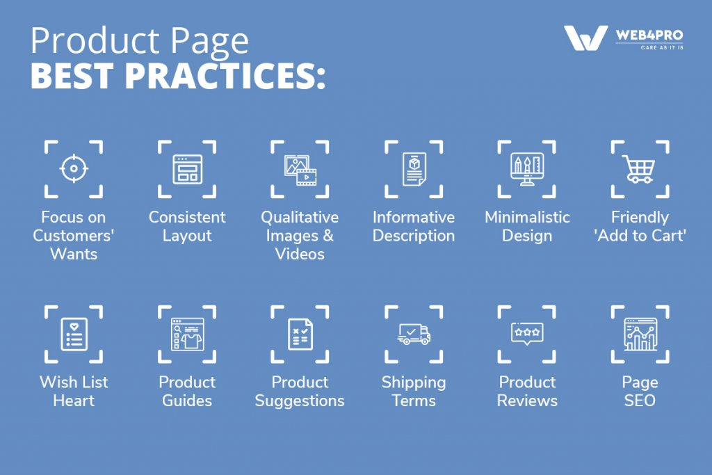 Product page best practices infographics