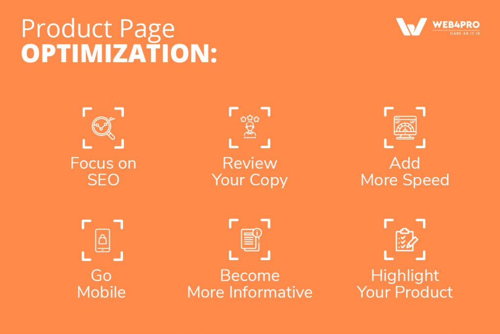 Product page optimization infographics