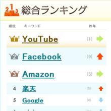 2012年のYahoo!検索ワードランキング、1位は「YouTube」