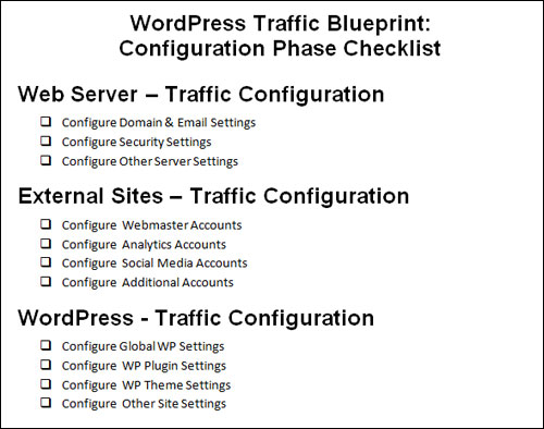 Traffic Blueprint - Configuration Checklist