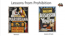Lessons from Prohibition | Marihuana & Assassin of Youth