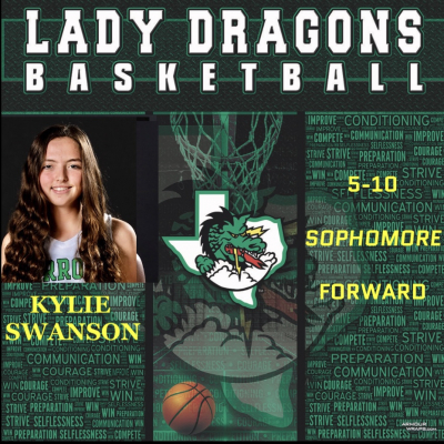 Kylie Swanson Player Profile