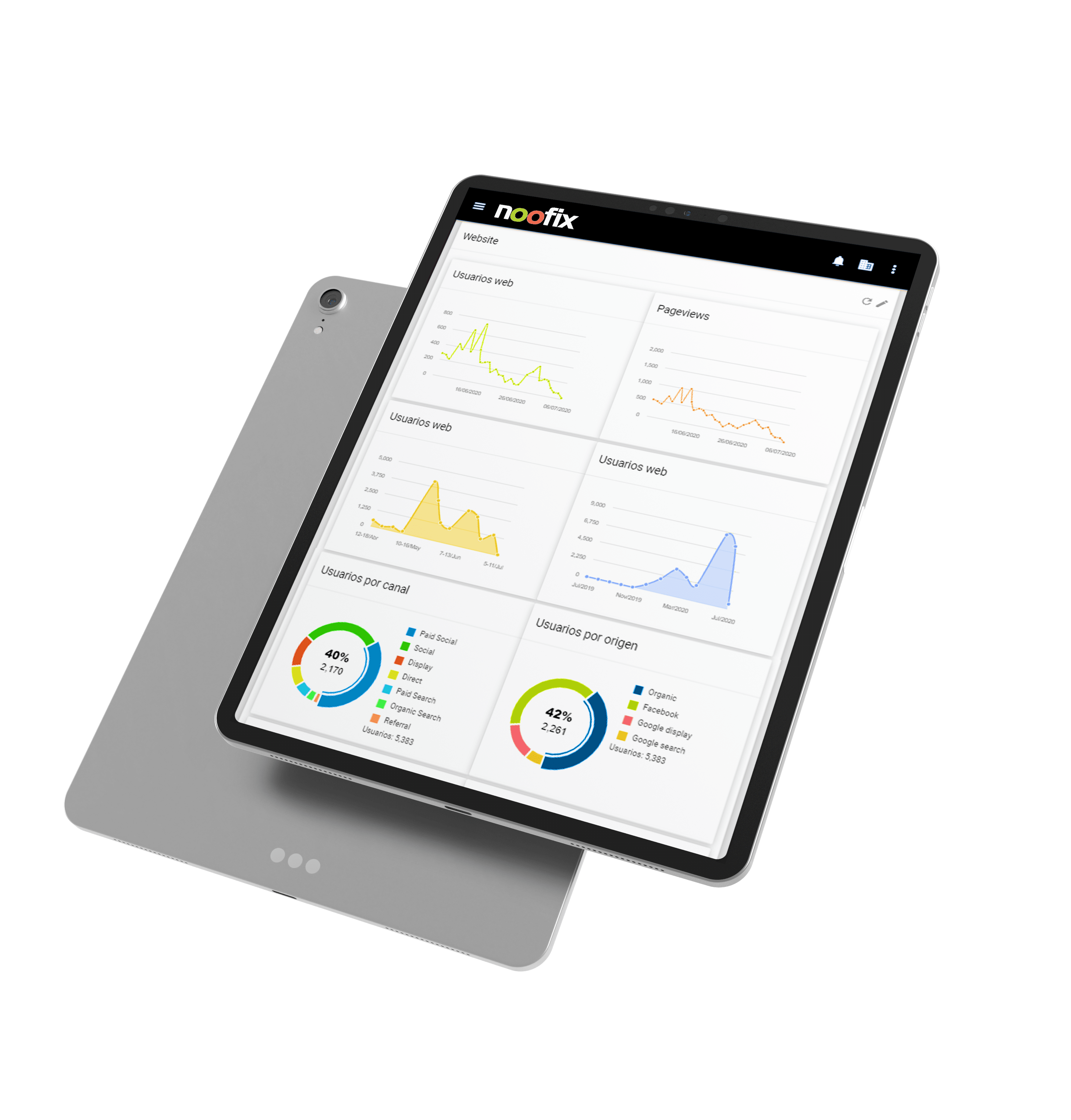 Sistema CRM para analizar resultados