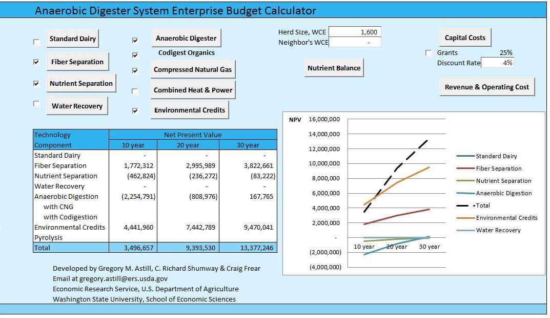 Fig 1 Control Panel Worksheet