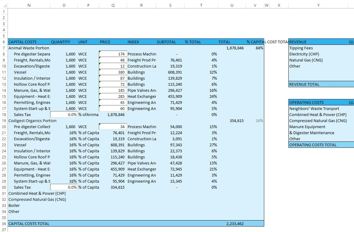 Fig 3 Anaerobic Digester Worksheet, Center adn Far-right Columns, Capital Costs, Revenue, and Operating Costs