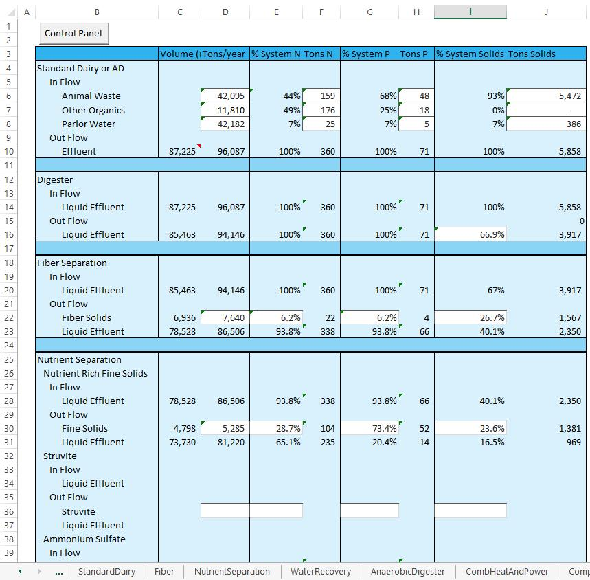 Fig 4 Nutrient Balance Worksheet, Top-half