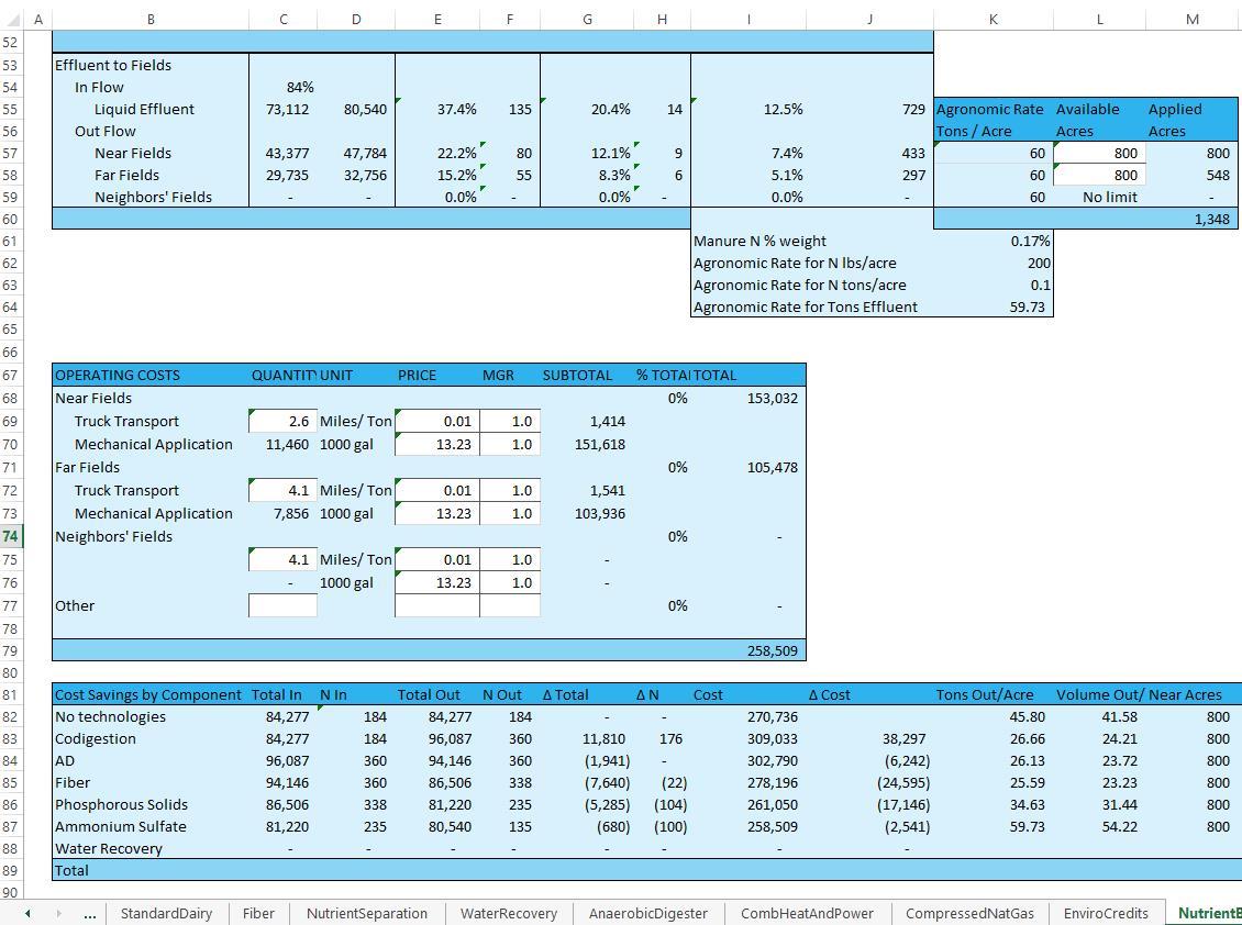Fig 5 Nutrient Balance Worksheet, Bottom-half