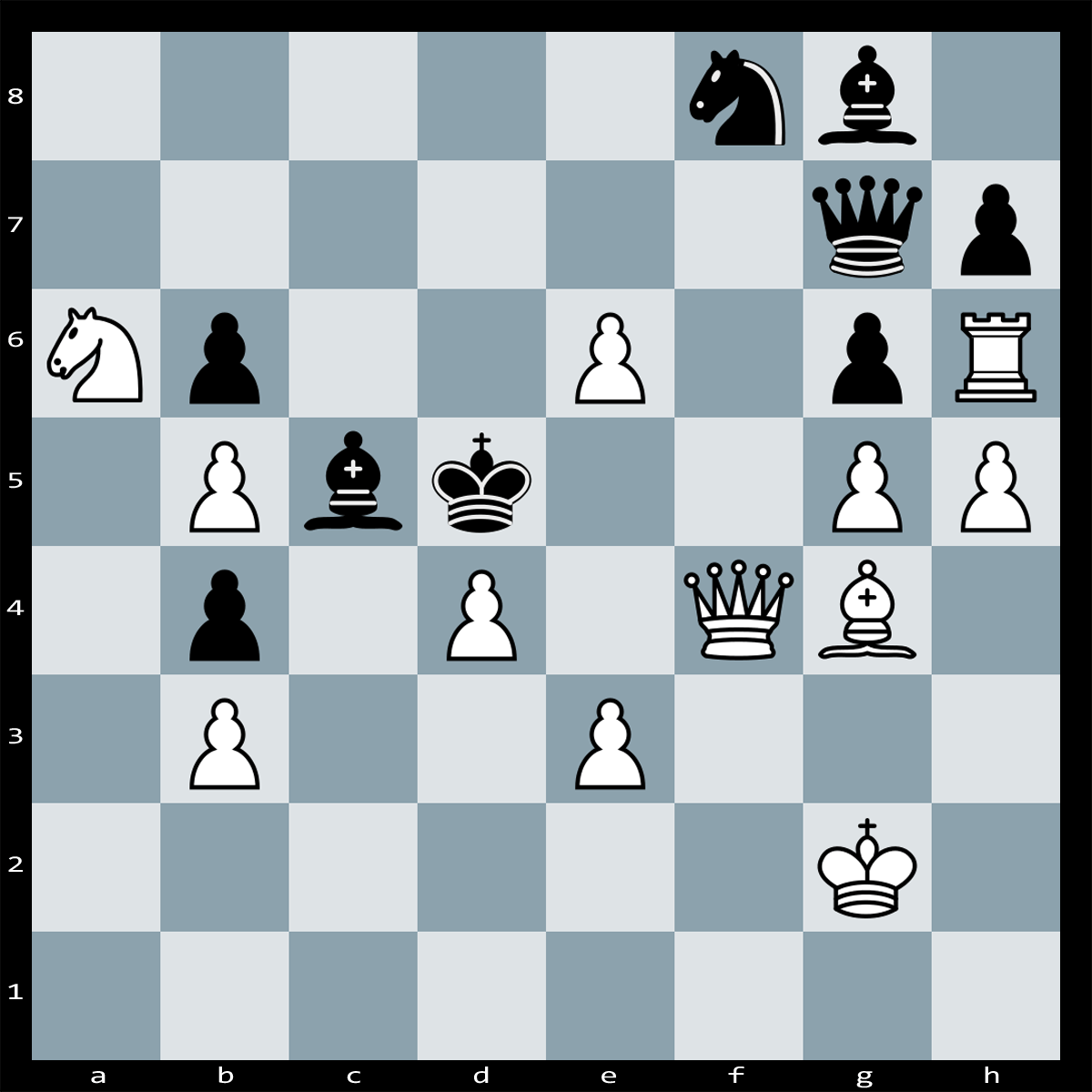 Mate in Two moves, White to Play | Chess Puzzle #112