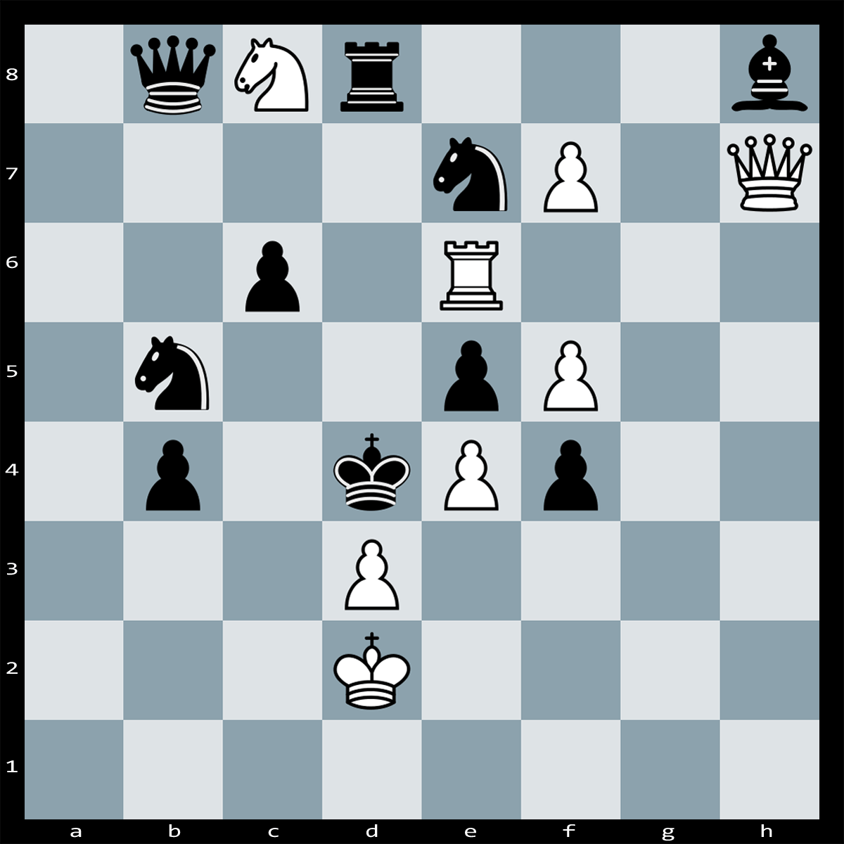 Mate in Five Moves, White to Play | Chess Puzzle #115