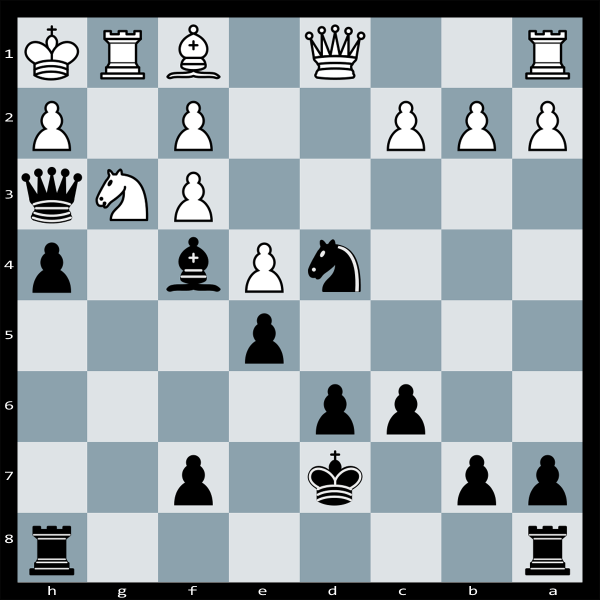 Mate in Three Moves, Black to Play | Chess Puzzle #119