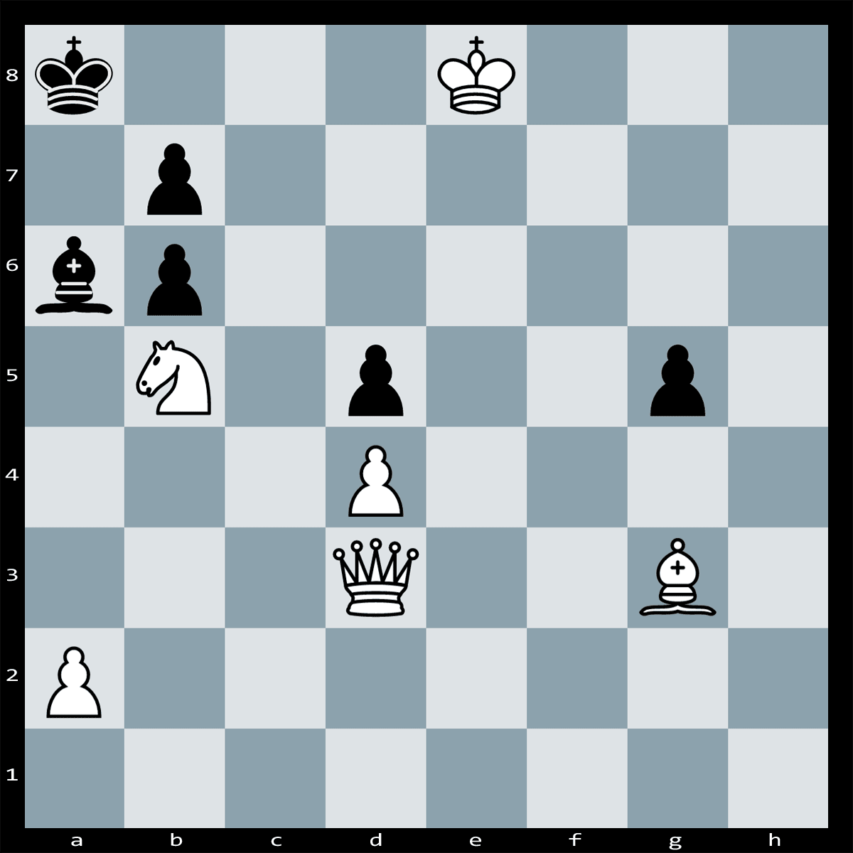 Chess Puzzle #121 | Find checkmate in Three Moves, White to Play.