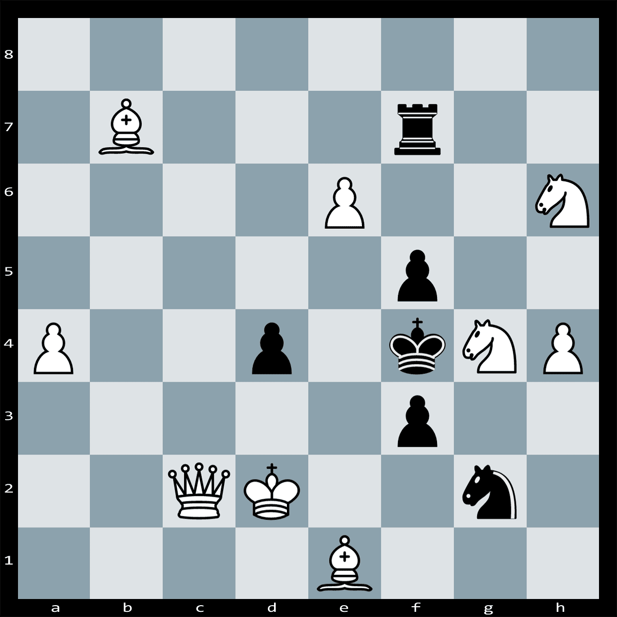 Puzzle #123 | Find checkmate in two moves, white to play.