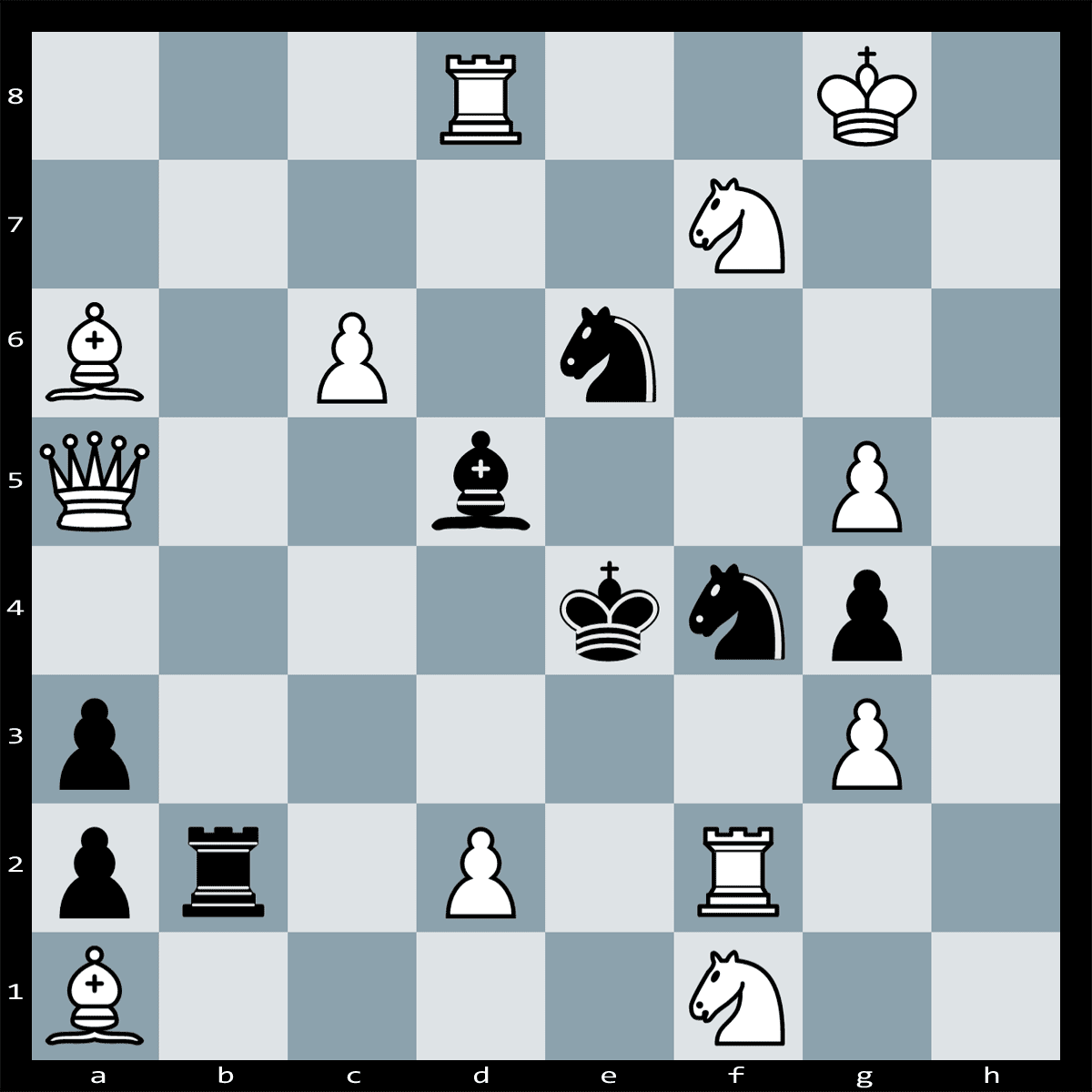 Mate in Two Moves, White to Play | Chess Puzzle #124