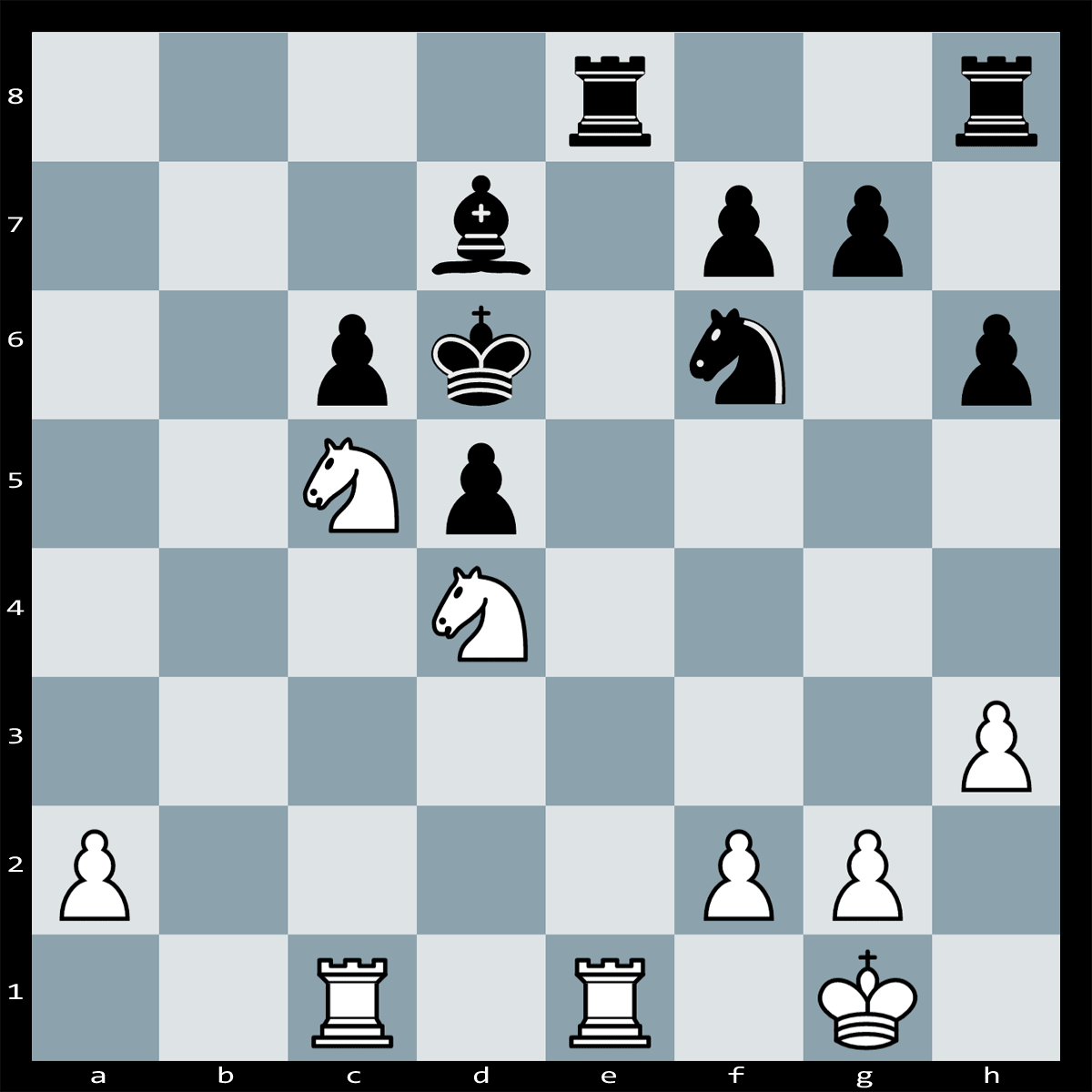 Mate in Two Moves, White to Play | Chess Puzzle #128
