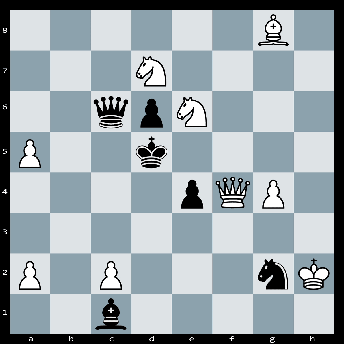 Mate in Three moves, White to Play | Chess Puzzle #132