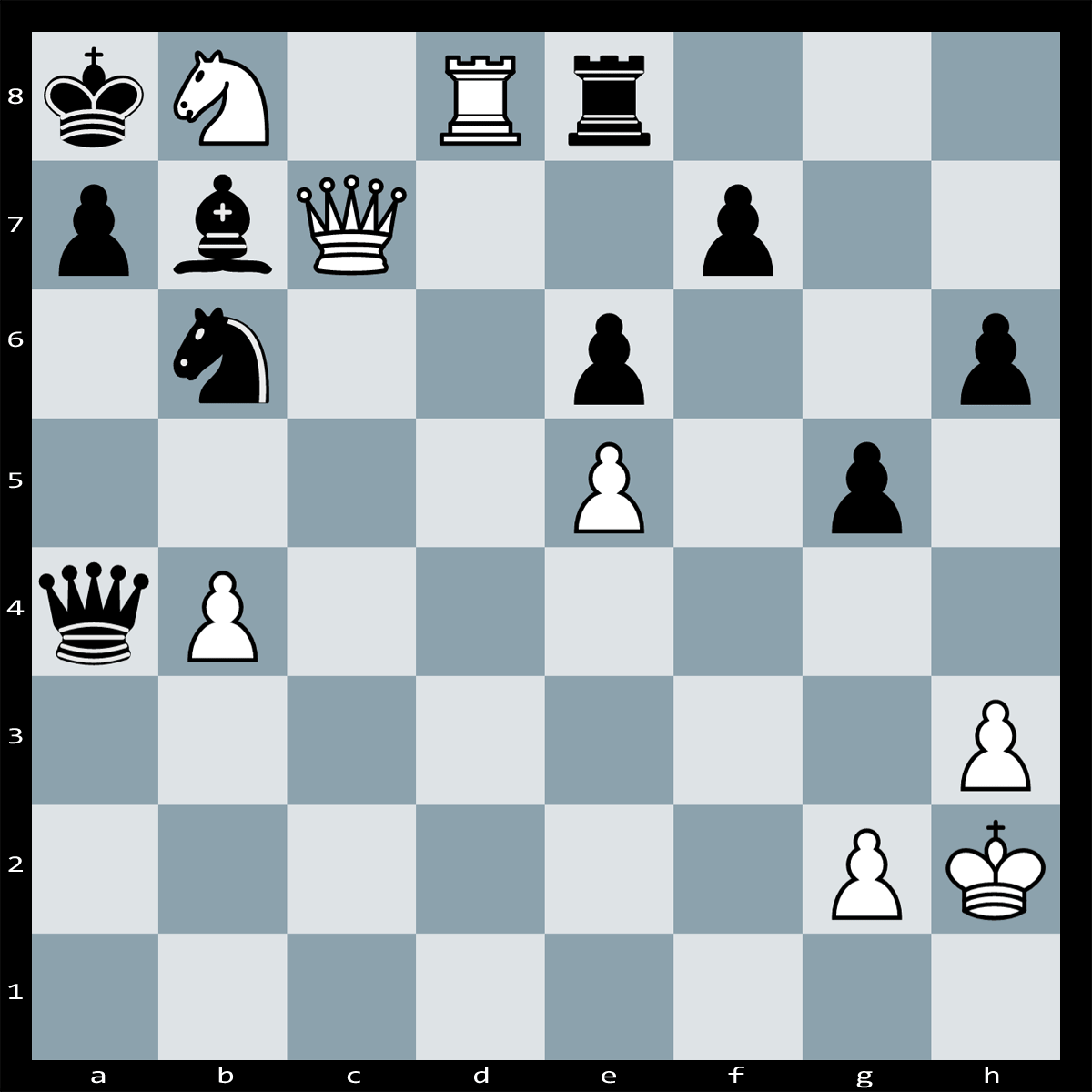 Mate in Three moves, White to Play | Chess Puzzle #133