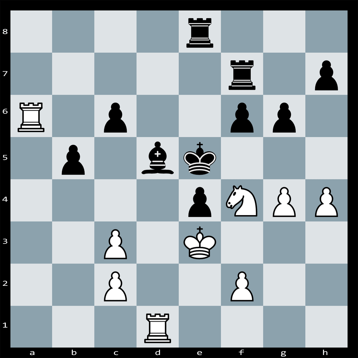 Mate in Three Moves, White to Play | Chess Puzzle #135