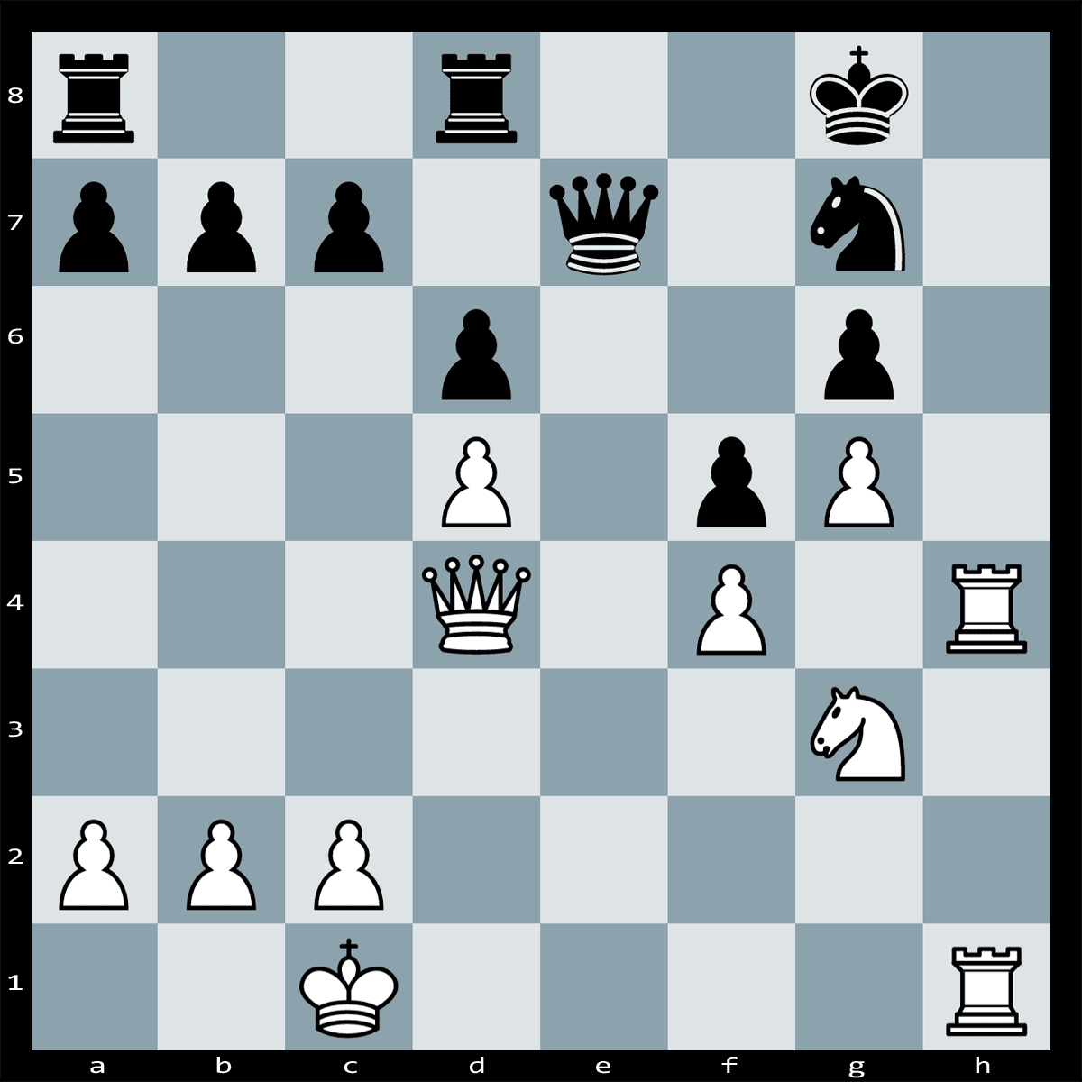 Mate in Three moves, White to play | Chess Puzzles #138