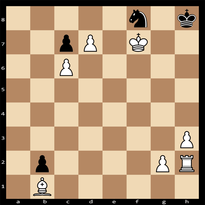 Mate in Three Moves, White to Play | Chess Puzzle #87