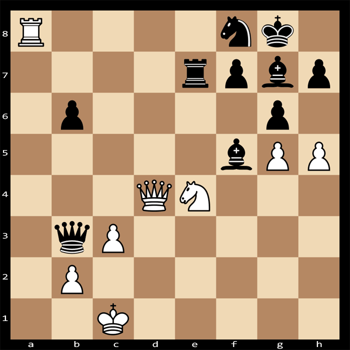 Mate in 4 Moves, White to play | chess puzzle #88