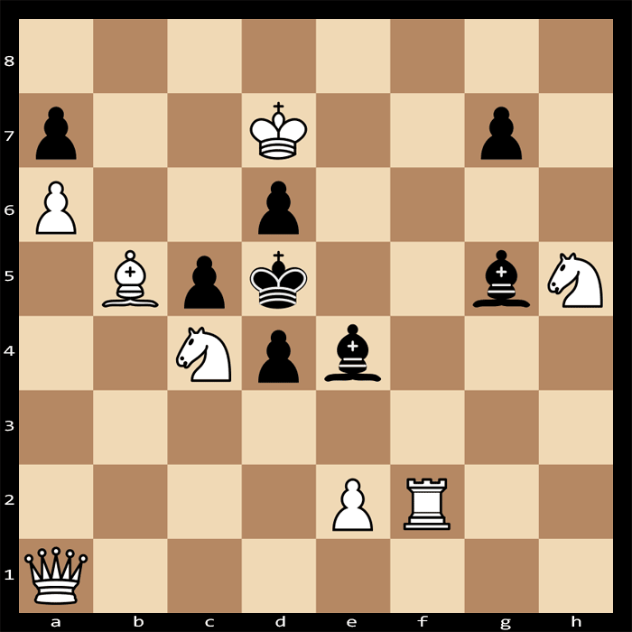 Mate in Three Moves, White to play - Chess Puzzle #95
