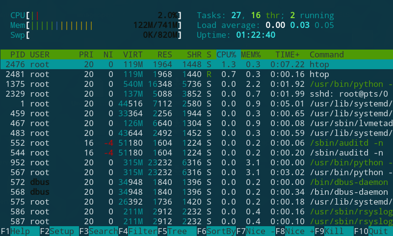 Install htop red hat 7