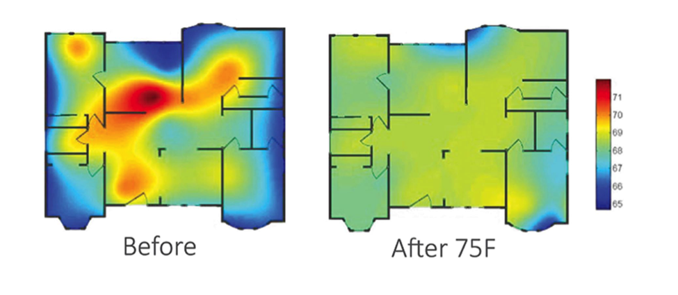 A graphical representation of the heat inside of a home