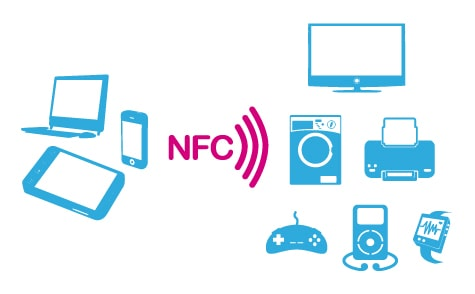 "Near Field Communication></p> <p>NFC can make a device IoT simply by slapping a small sticker on it. Most NFC devices are ""<a href="