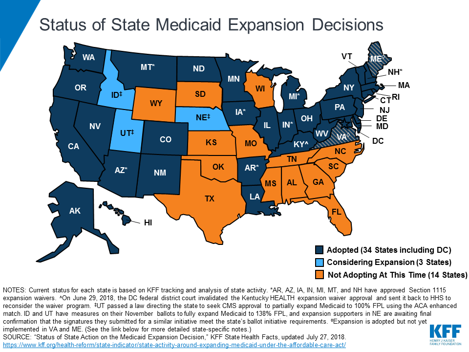 Status-of-medicaid expansion