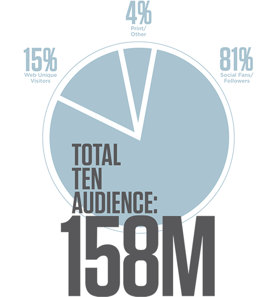 audience-infographic-v2a