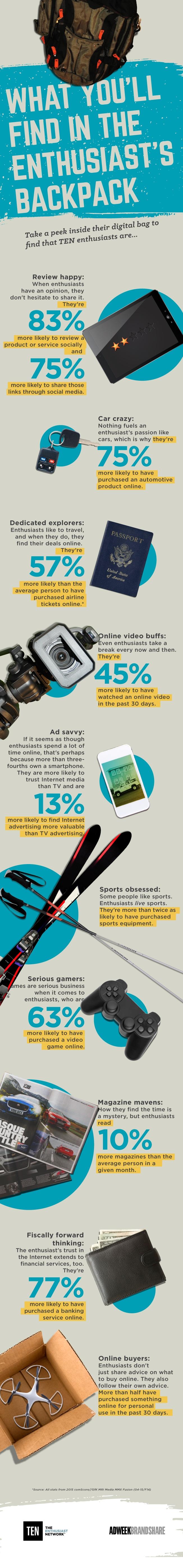 infographic-v7