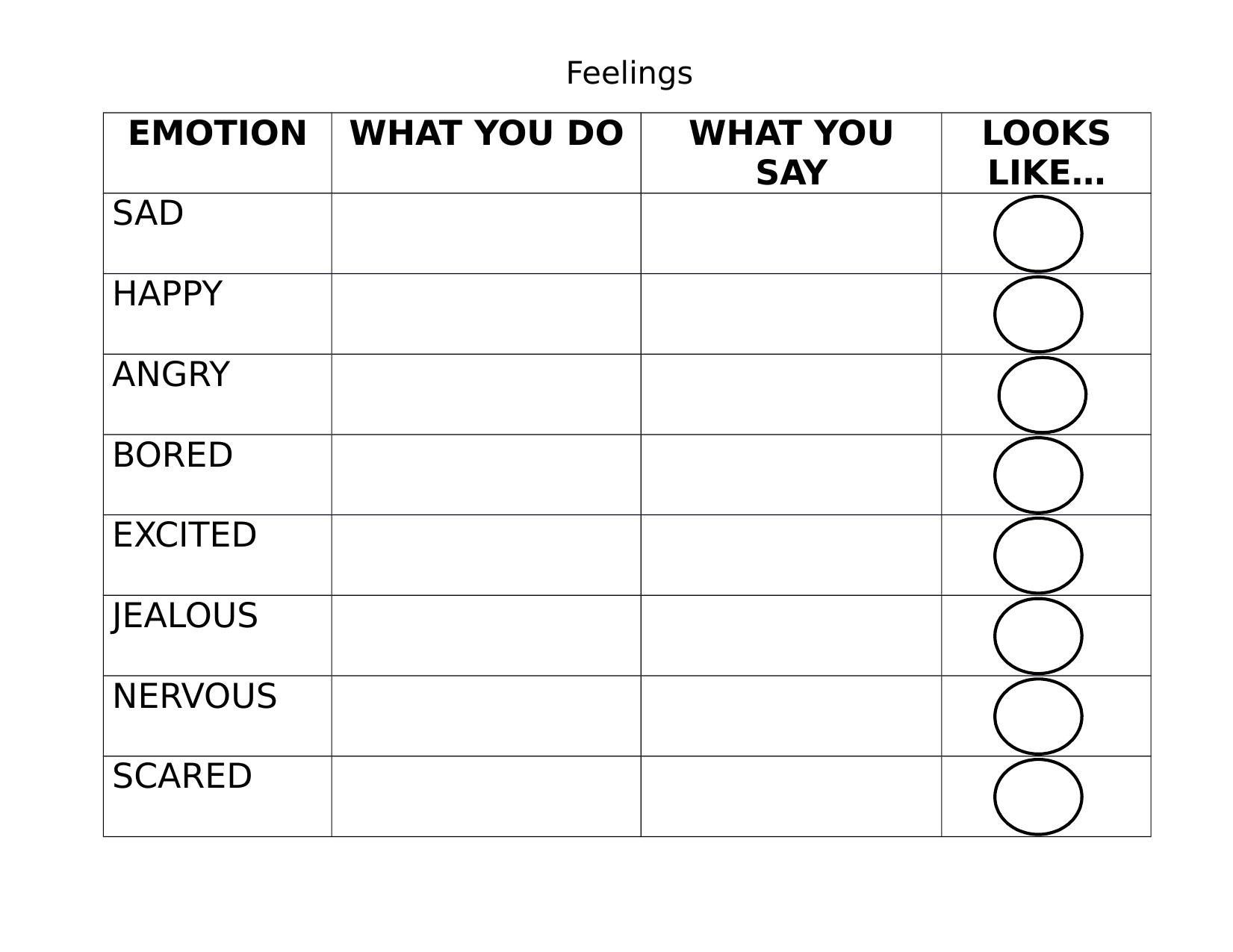 Feelings chart Resource Preview