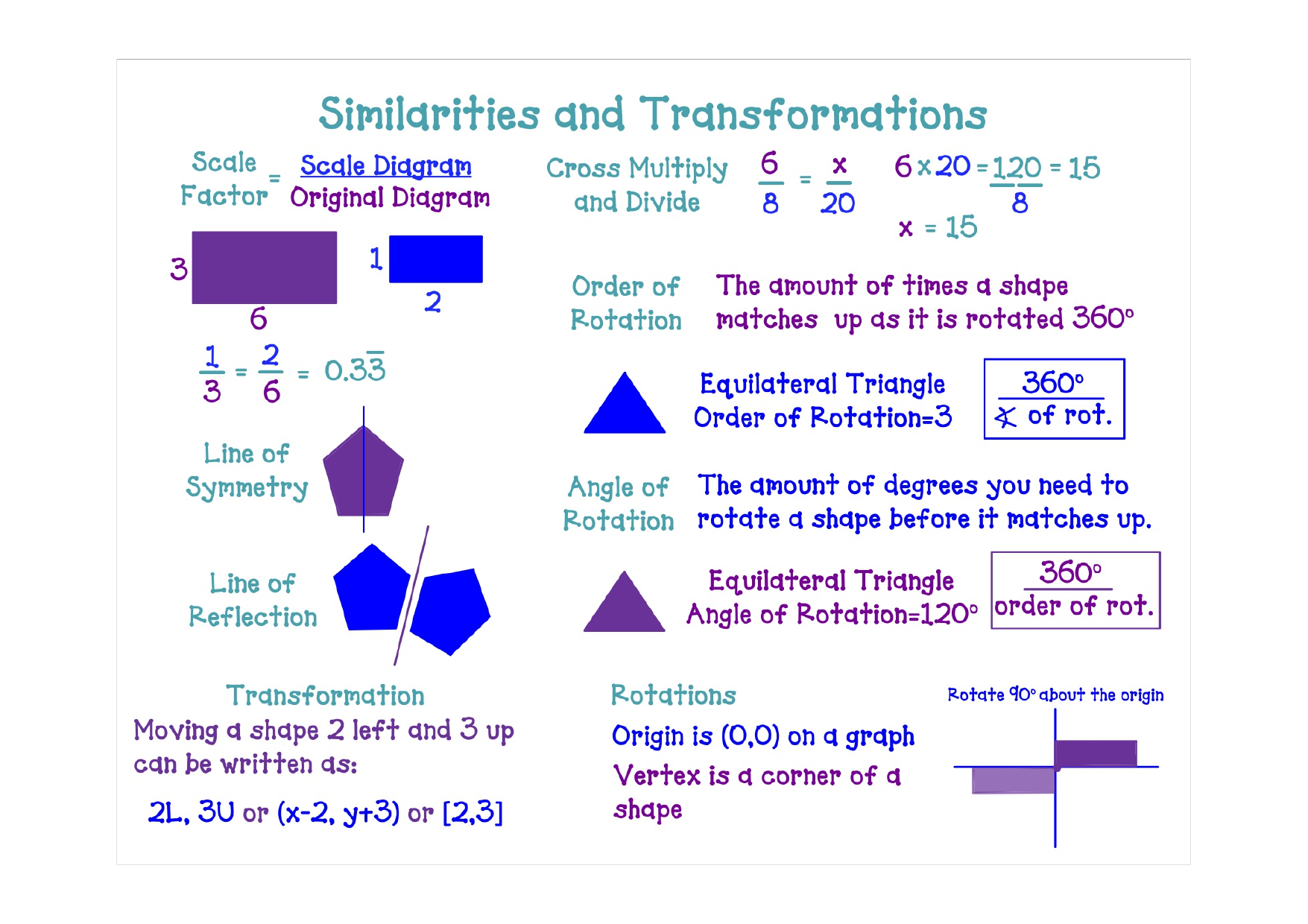 Similarities and Transformations Posters Resource Preview