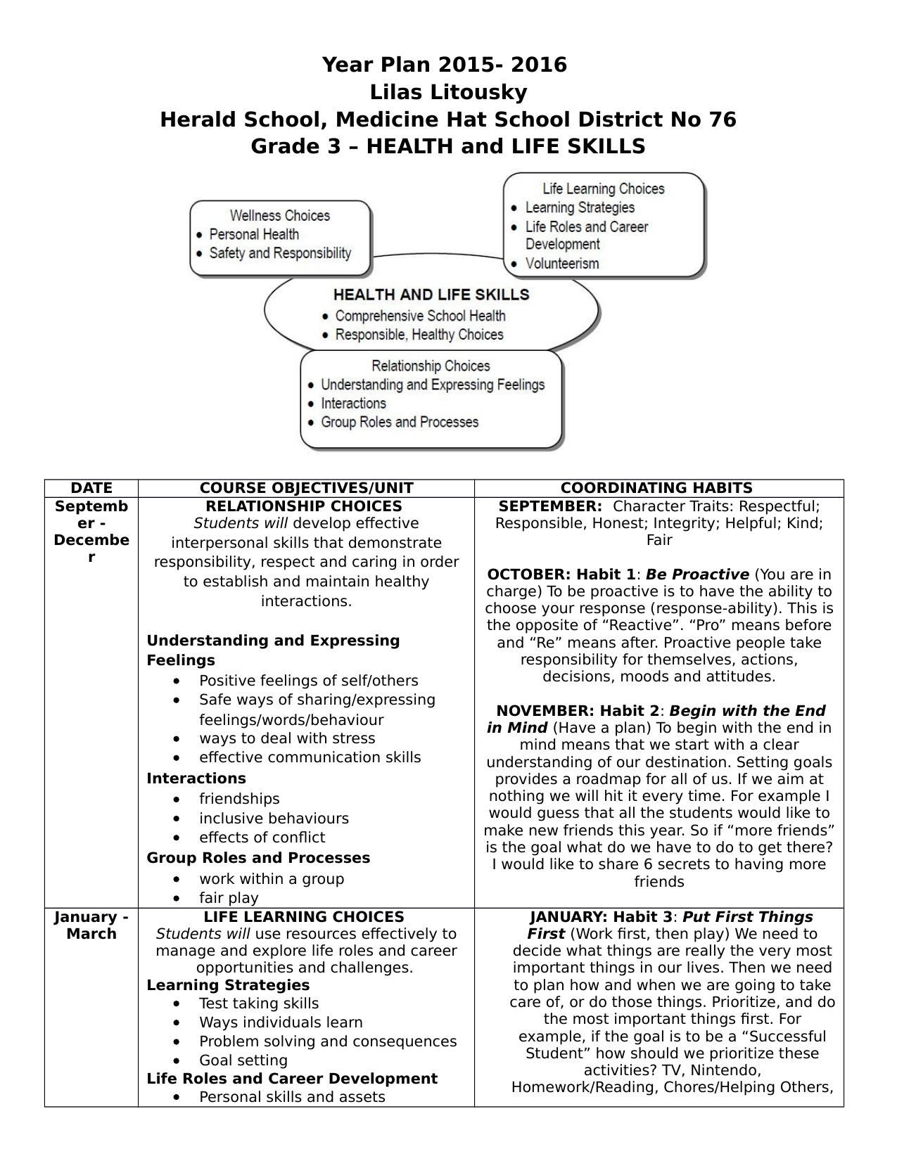 Grade 3 Health Year Plan Resource Preview