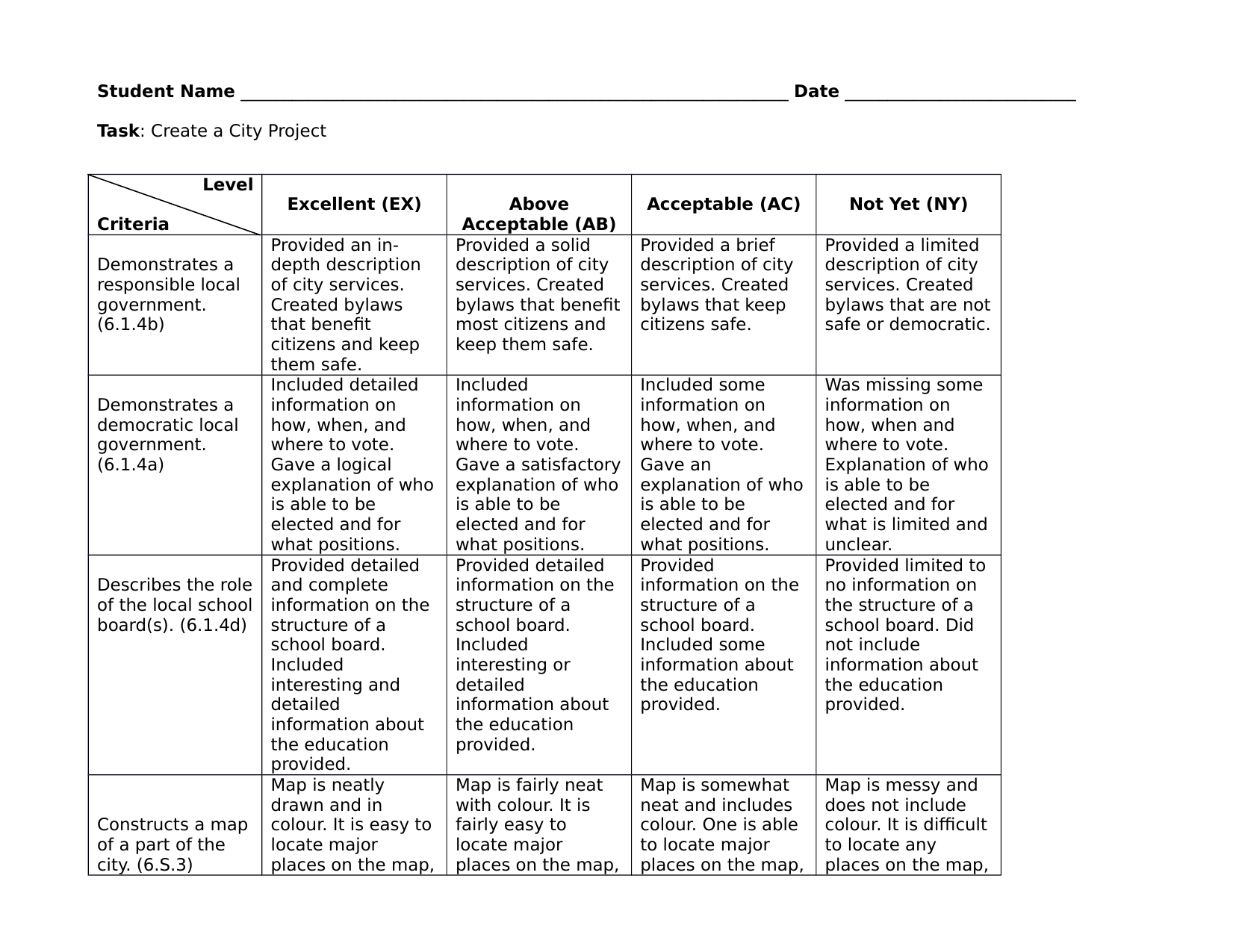 City Project Rubric Resource Preview
