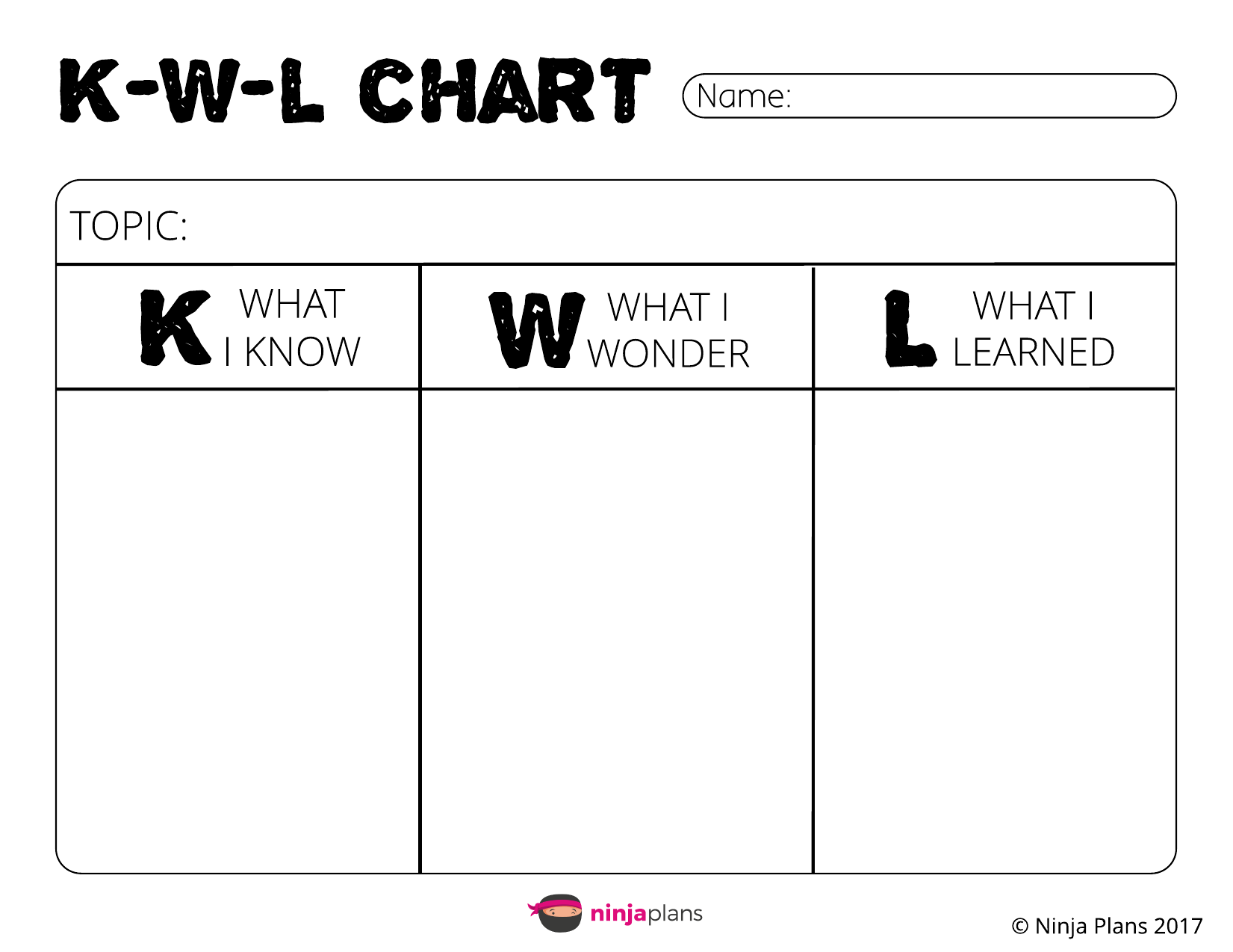 image regarding Kwl Chart Printable called KWL Chart by means of ninjaplans · Ninja Options