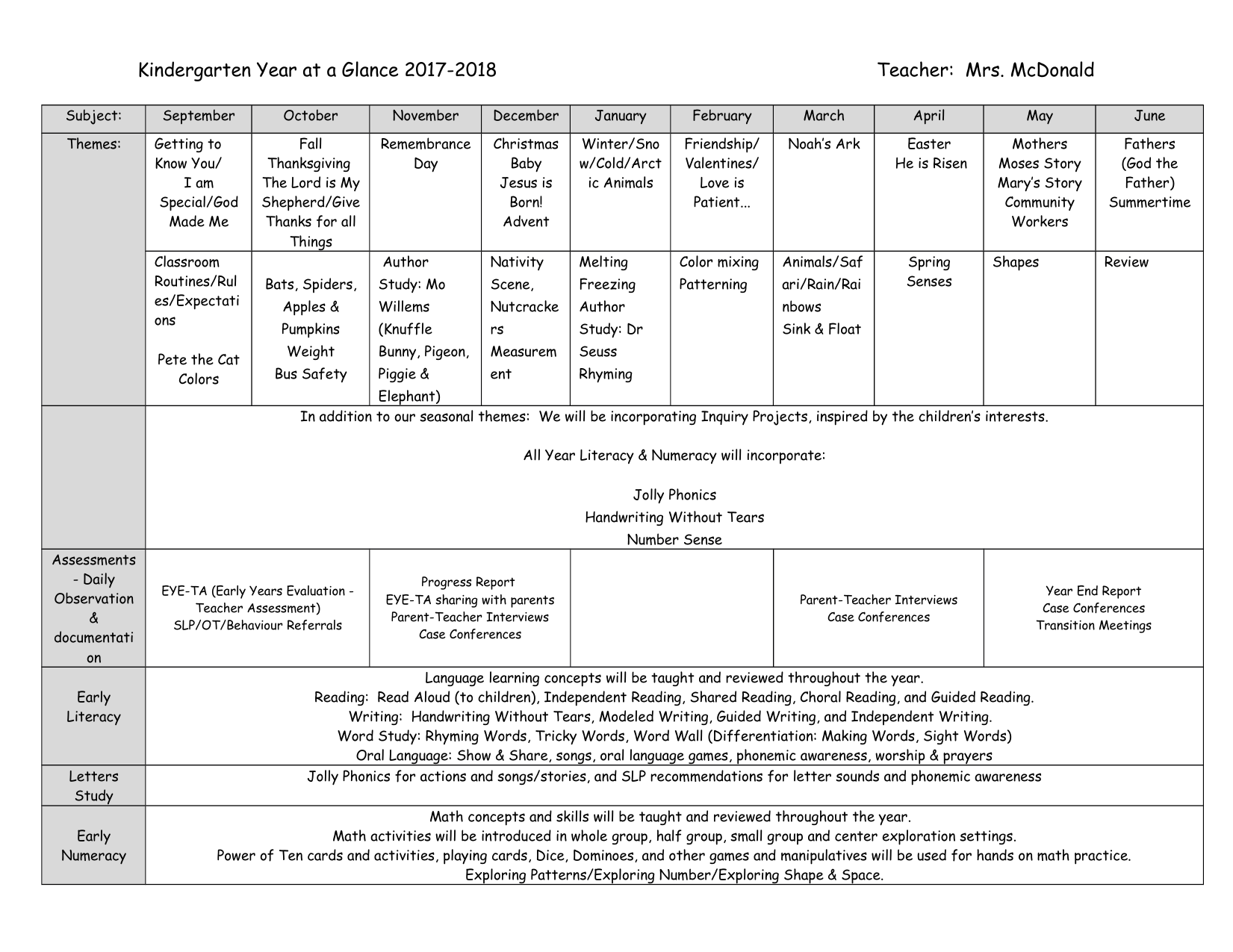 Kindergarten Year Plans Resource Preview