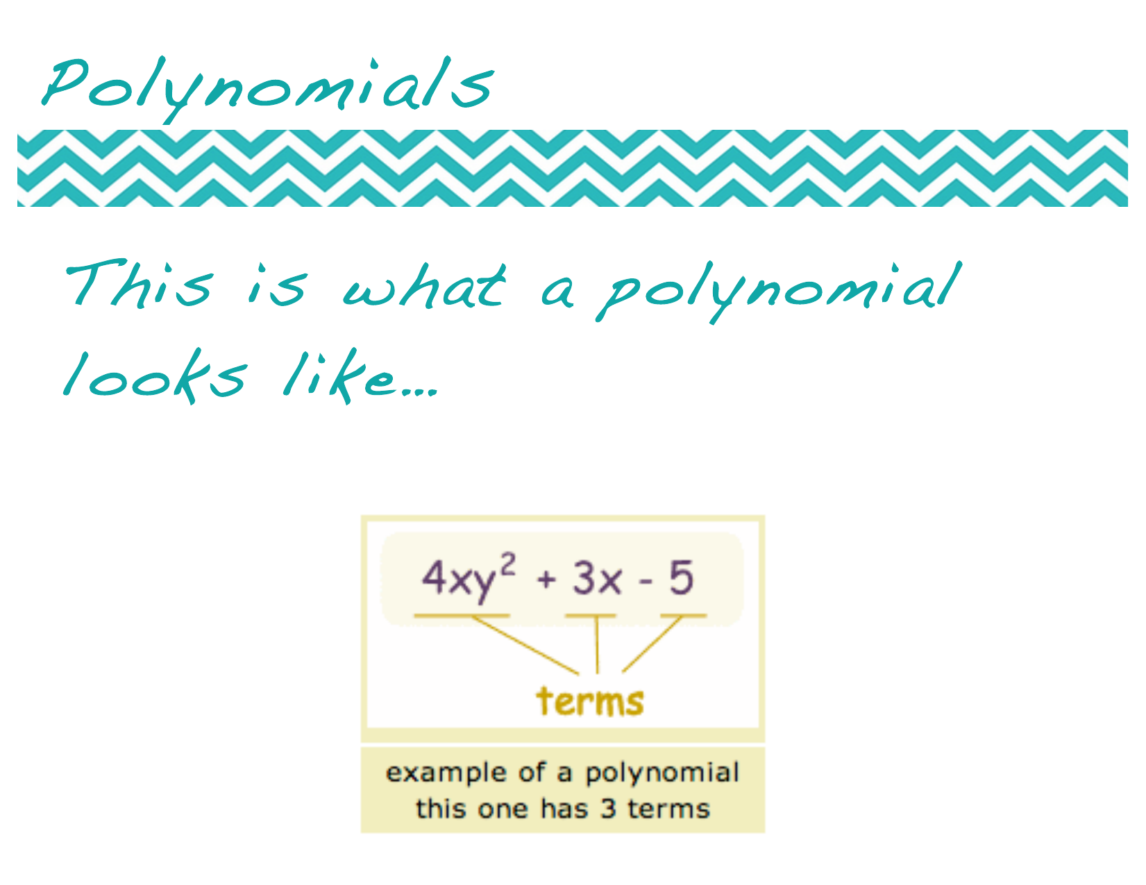 Polynomial Posters Resource Preview