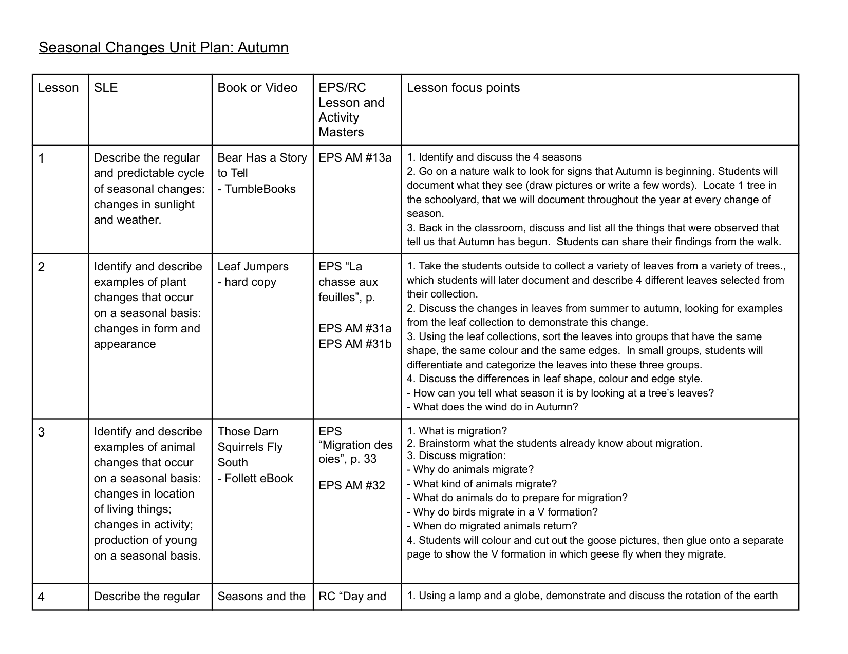Autumn Unit Plan Resource Preview