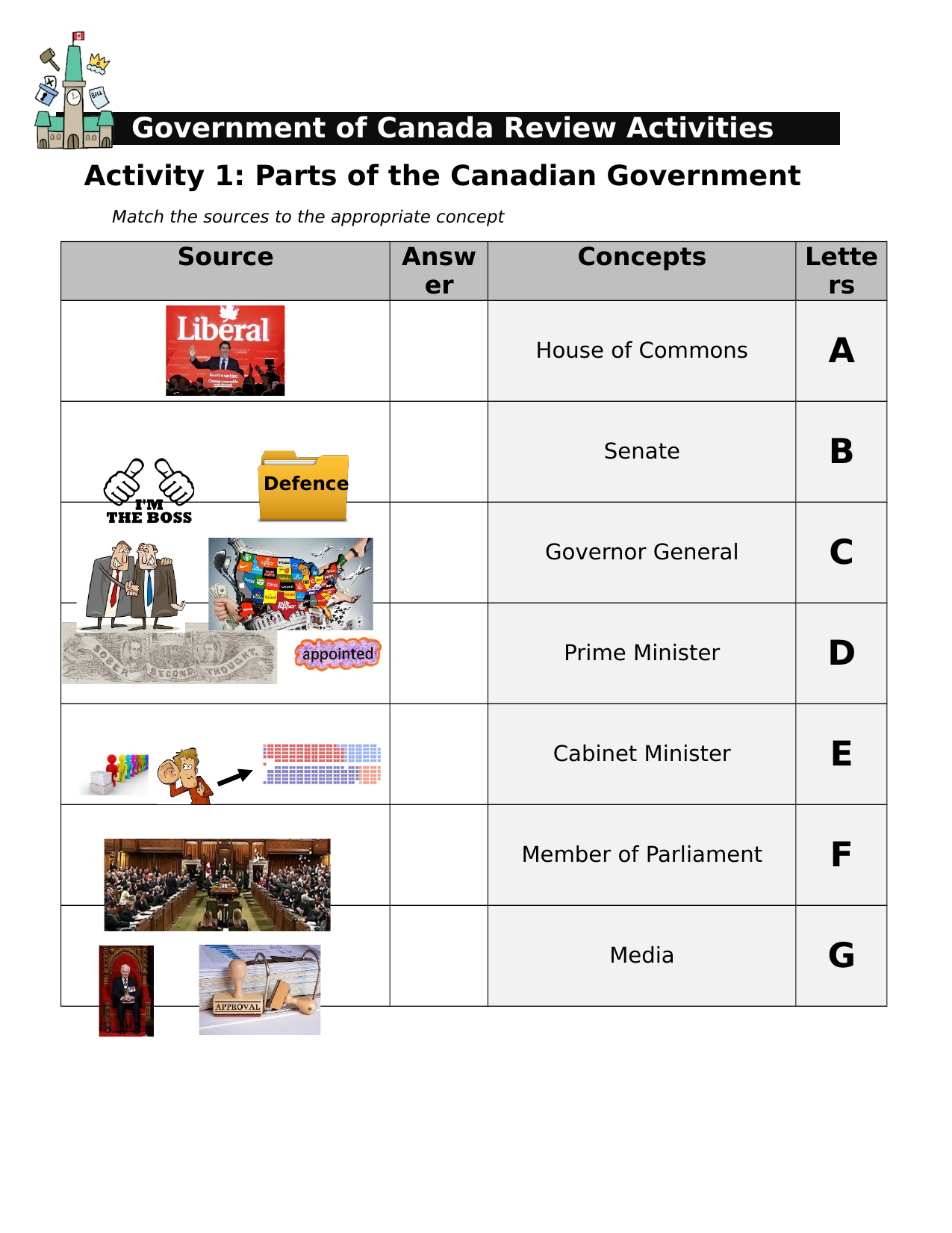 Government of Canada Review Activities  Resource Preview